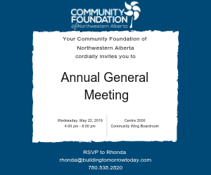 Annual General Meeting – May 22, 2019